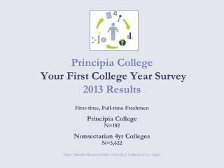 Principia College Your First College Year Survey  2013 Results