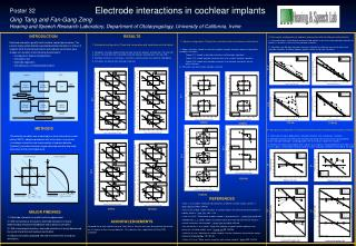 Electrode interactions in cochlear implants
