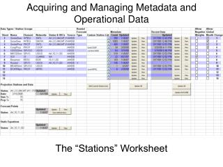 Acquiring and Managing Metadata and Operational Data