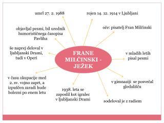 FRANE MIL?INSKI - JE�EK