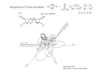 Integration of 3-body encounter .
