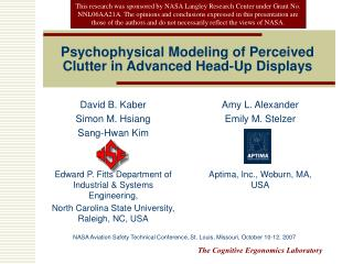 Psychophysical Modeling of Perceived Clutter in Advanced Head-Up Displays