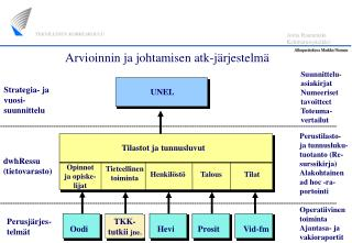 Anita Rautamäki Kehittämisyksikkö