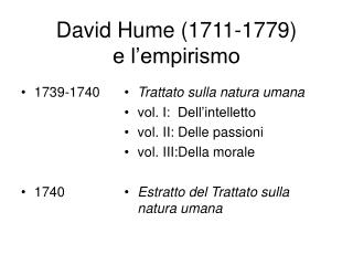 David Hume (1711-1779) e l'empirismo