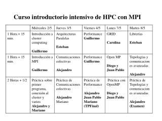 Curso introductorio intensivo de HPC con MPI