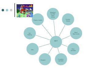 AKT-LÆRERGRUPPEN: Skolens AKT- gruppe består af fire lærere og to pædagoger,