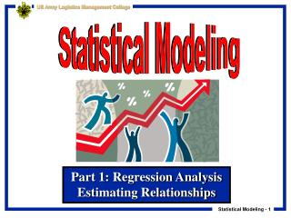 Part 1: Regression Analysis Estimating Relationships