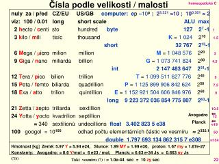 Čísla podle velikosti  / malosti