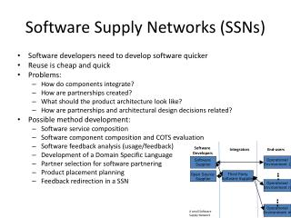 Software Supply Networks (SSNs)