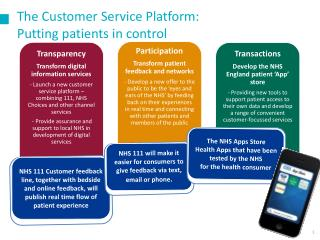 The Customer Service Platform:  Putting patients in control