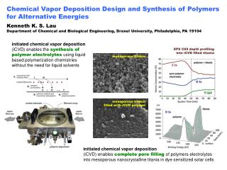 Chemical Vapor Deposition Design and Synthesis of Polymers for Alternative Energies