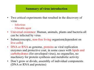 Summary of virus introduction