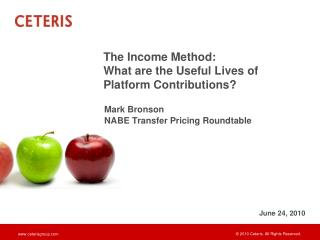 The Income Method: What are the Useful Lives of Platform Contributions?