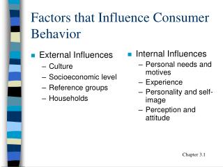 Factors that Influence Consumer Behavior
