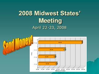 2008 Midwest States'   Meeting