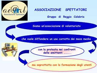 Gruppo  di  Reggio  Calabria