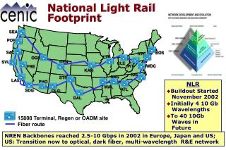 National Light Rail Footprint