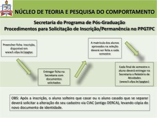 Preencher ficha  inscrição, disponível em www3.ufpa.br/ppgtpc