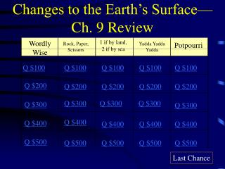 Changes to the Earth's Surface—Ch. 9 Review