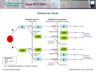 Essai IFCT-0504