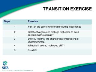 Transition Exercise