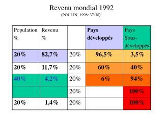 Revenu mondial 1992 (POULIN, 1998: 37-38 ).