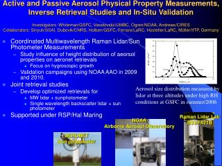 Coordinated Multiwavelength Raman Lidar/Sun Photometer Measurements