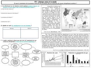 Production et consommation de gaz Moyennes annuelles