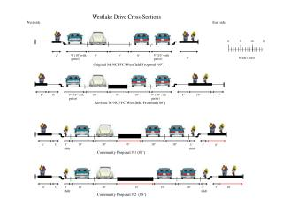 Original M-NCPPC/Westfield Proposal (69')