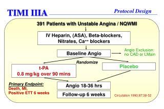 IV Heparin, (ASA), Beta-blockers, Nitrates, Ca ++  blockers