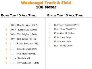 Washougal Track  Field 100 Meter