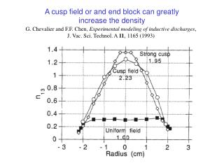 A cusp field or and end block can greatly  increase the density