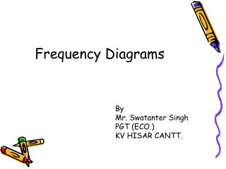 Frequency Diagrams