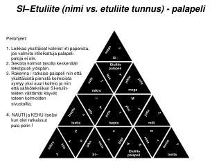 SI–Etuliite (nimi vs. etuliite tunnus) -  palapeli