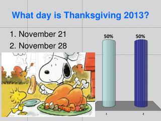 What day is Thanksgiving 2013?