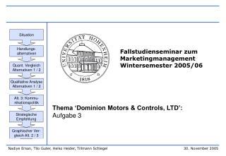 Fallstudienseminar zum Marketingmanagement Wintersemester 2005/06
