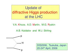 Update of  diffractive Higgs production             at the LHC