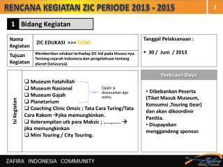 RENCANA KEGIATAN ZIC PERIODE 2013 - 2015