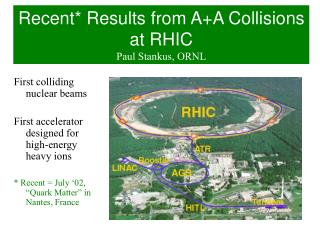 Recent* Results from A+A Collisions at RHIC Paul Stankus, ORNL