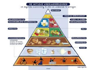 In  welke snack zitten bij gelijk gewicht de meeste calorieën ? a)  Slagroomgebak  b)  Chips