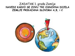 ZADATAK 1. građa Zemlje NAVEDI KAKVO SE ZOVU TRI OSNOVNA DIJELA ZEMLJE PRIKAZANA SLOVIMA A,B, i C
