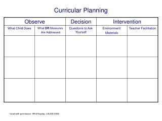 Curricular Planning