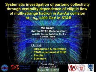 Systematic investigation of partonic collectivity through centrality dependence of elliptic flow