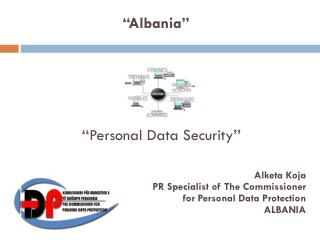 """ Personal Data Security """
