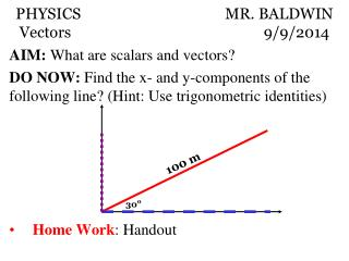PHYSICS					MR. BALDWIN Vectors						 9/9/2014