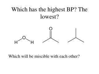 Which has the highest BP? The lowest?