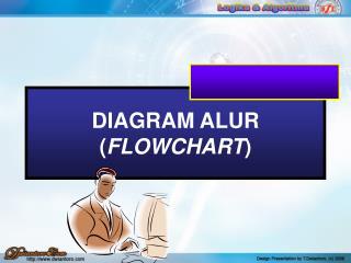 DIAGRAM ALUR ( FLOWCHART )