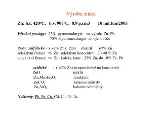 Výroba zinku