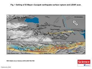Fig. 1 Setting of El Mayor–Cucapah earthquake surface rupture and LIDAR scan.