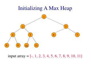 Initializing A Max Heap